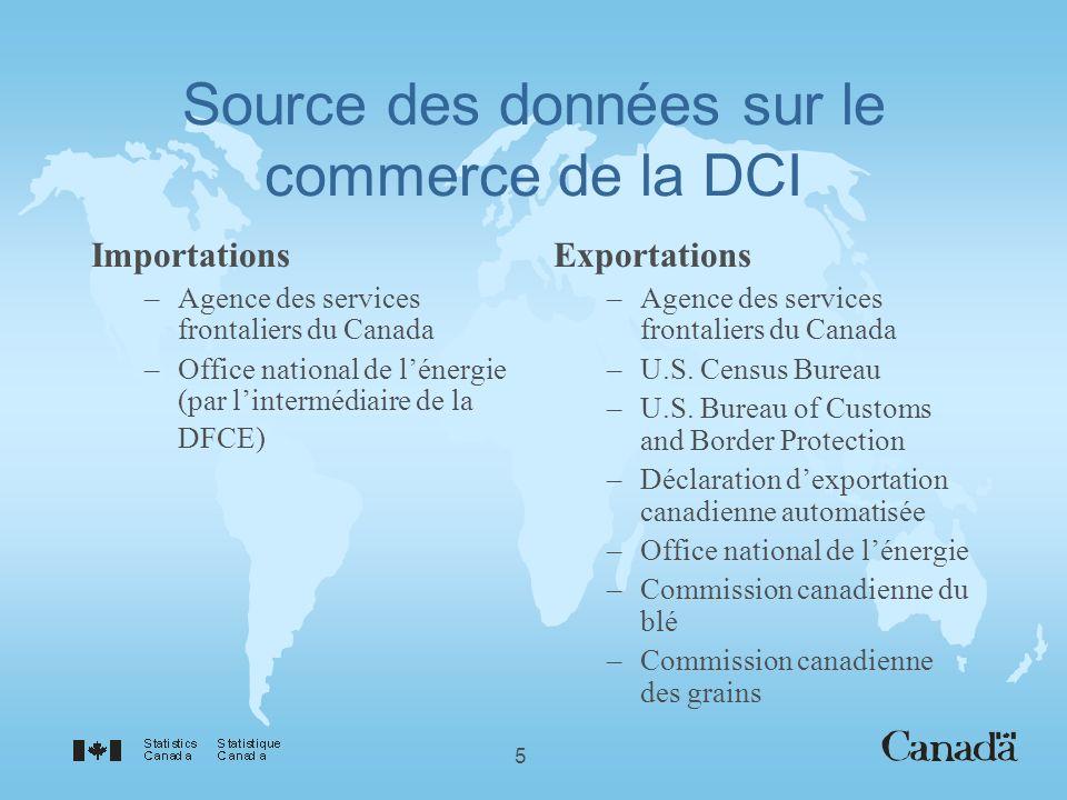 5 Source des données sur le commerce de la DCI Importations –Agence des services frontaliers du Canada –Office national de lénergie (par lintermédiaire de la DFCE) Exportations –Agence des services frontaliers du Canada –U.S.