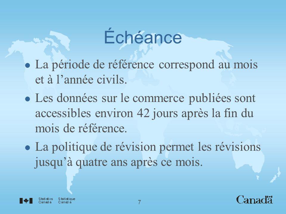 7 Échéance l La période de référence correspond au mois et à lannée civils.