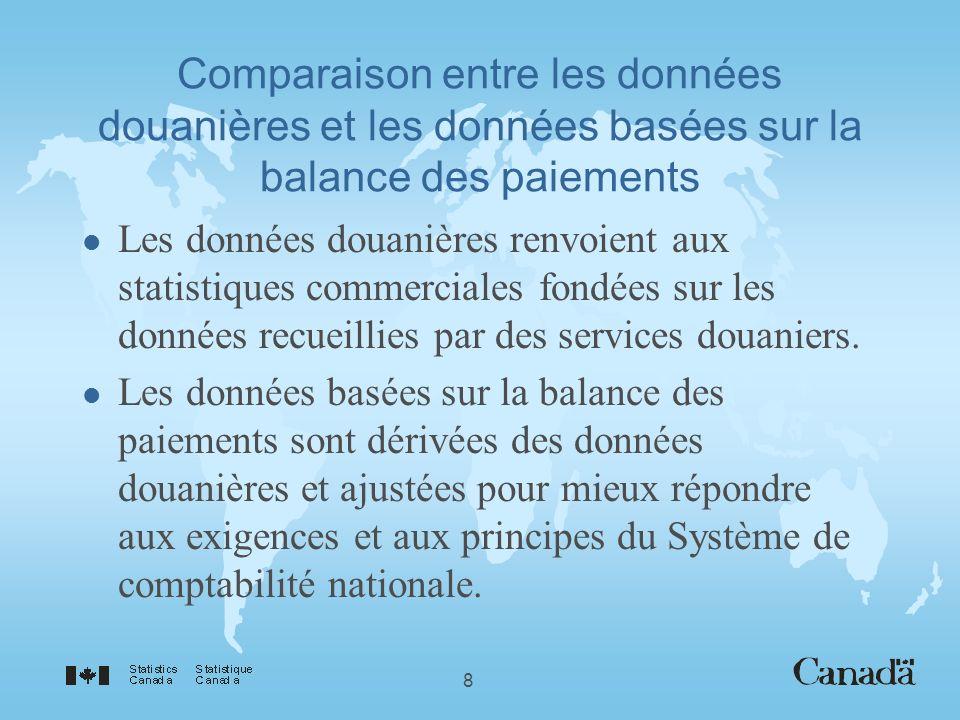 8 Comparaison entre les données douanières et les données basées sur la balance des paiements l Les données douanières renvoient aux statistiques commerciales fondées sur les données recueillies par des services douaniers.