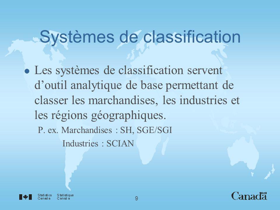 9 Systèmes de classification l Les systèmes de classification servent doutil analytique de base permettant de classer les marchandises, les industries et les régions géographiques.