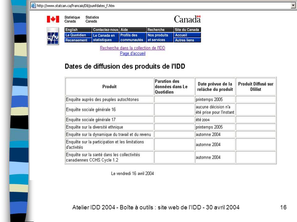 Atelier IDD 2004 - Boîte à outils : site web de l IDD - 30 avril 200416