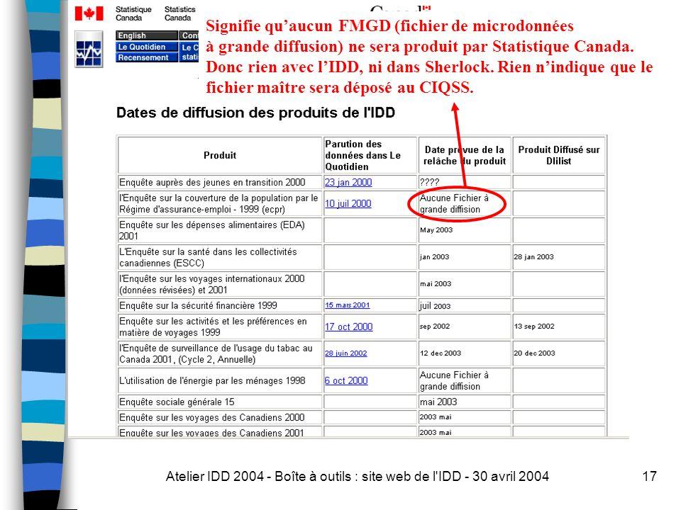 Atelier IDD 2004 - Boîte à outils : site web de l IDD - 30 avril 200417 Signifie quaucun FMGD (fichier de microdonnées à grande diffusion) ne sera produit par Statistique Canada.
