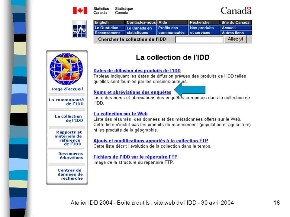 Atelier IDD 2004 - Boîte à outils : site web de l IDD - 30 avril 200418