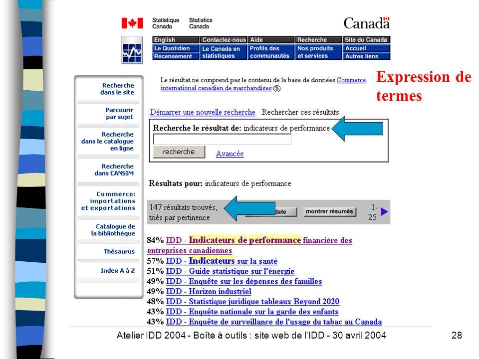 Atelier IDD 2004 - Boîte à outils : site web de l IDD - 30 avril 200428 Expression de termes