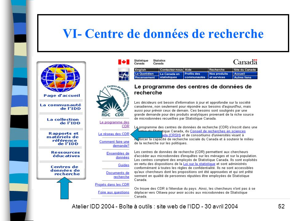 Atelier IDD 2004 - Boîte à outils : site web de l IDD - 30 avril 200452 VI- Centre de données de recherche
