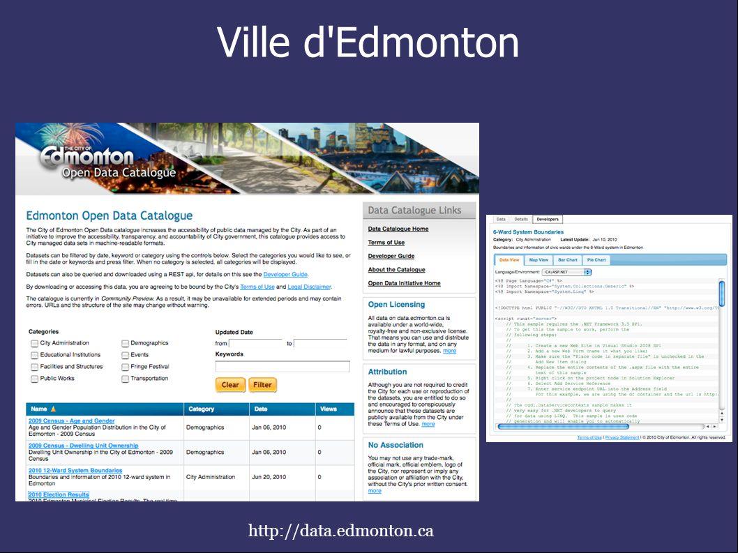 Ville d Edmonton http://data.edmonton.ca