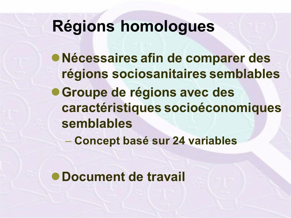 Régions homologues Nécessaires afin de comparer des régions sociosanitaires semblables Groupe de régions avec des caractéristiques socioéconomiques semblables –Concept basé sur 24 variables Document de travail