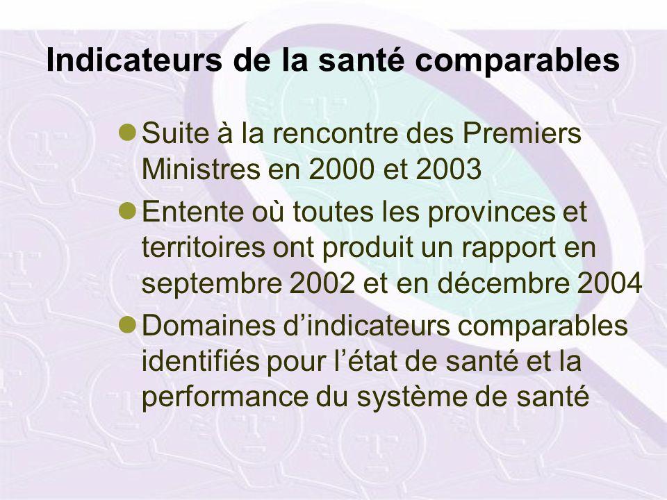 Indicateurs de la santé comparables Suite à la rencontre des Premiers Ministres en 2000 et 2003 Entente où toutes les provinces et territoires ont pro