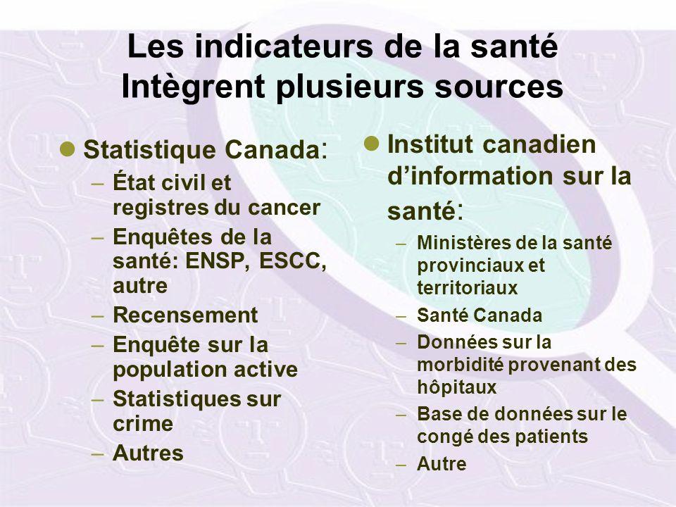 Les indicateurs de la santé Intègrent plusieurs sources Statistique Canada : –État civil et registres du cancer –Enquêtes de la santé: ENSP, ESCC, aut