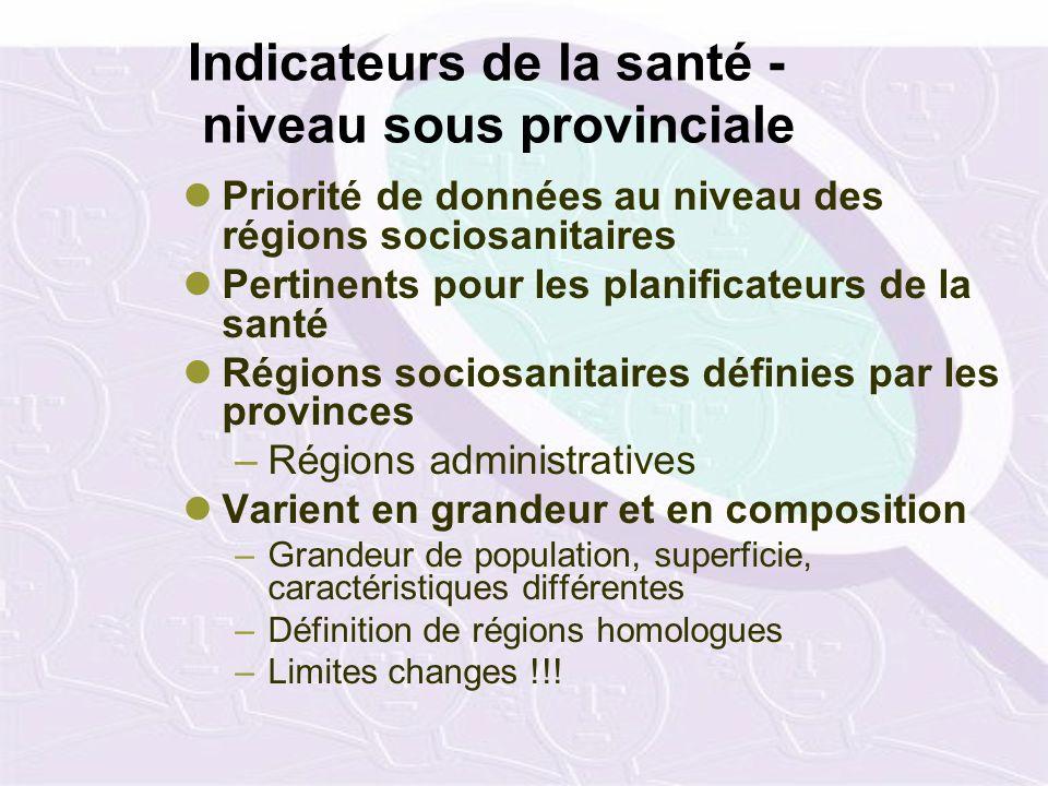 Enquête sur la santé auprès des collectivités canadiennes Cycle 1.1 2000/01 (C/P/T/Régions sociosanitaires) Cycle 1.2 Santé mentale 2002 (C/P/T) Cycle 2.1 2003 (C/P/T/Régions sociosanitaires) Cycle 2.2 2004 Nutrition Cycle 3.1 2005 (C/P/T/Régions sociosanitaires) Cycle 3.2 Enquête canadienne sur les mesures de la santé (Canada)