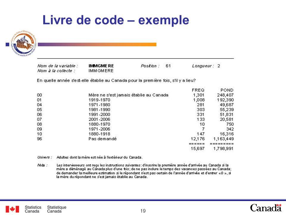 Livre de code – exemple 19