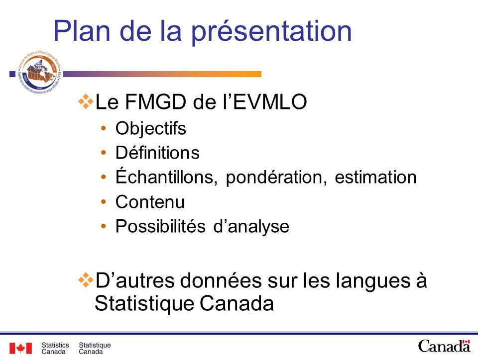 Plan de la présentation Le FMGD de lEVMLO Objectifs Définitions Échantillons, pondération, estimation Contenu Possibilités danalyse Dautres données su