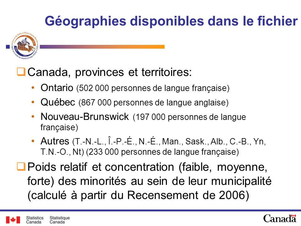 Géographies disponibles dans le fichier Canada, provinces et territoires: Ontario (502 000 personnes de langue française) Québec (867 000 personnes de