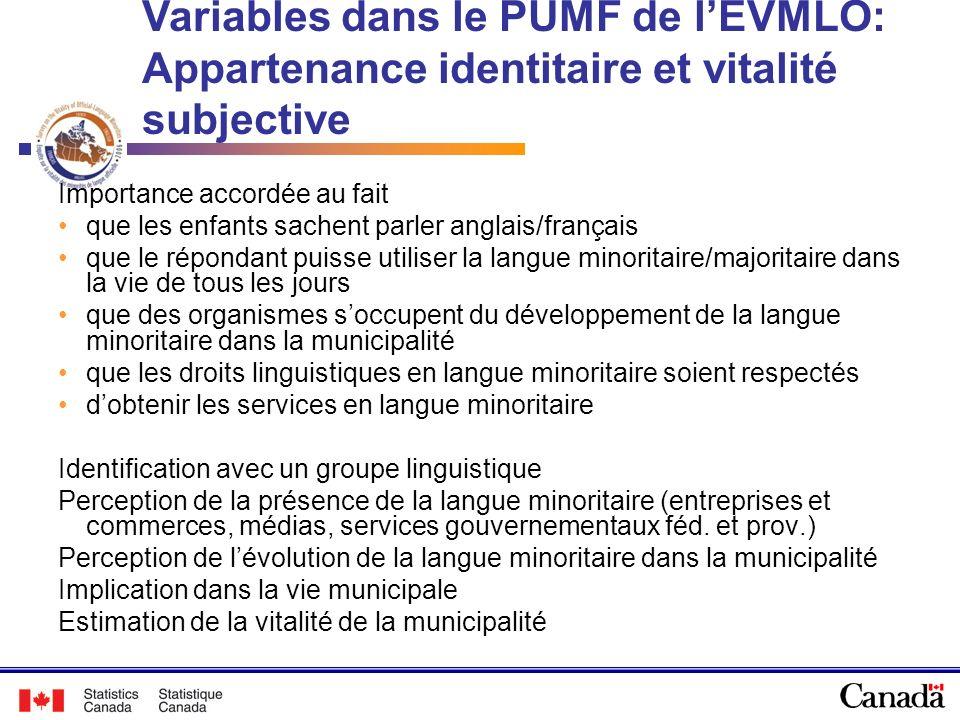 Importance accordée au fait que les enfants sachent parler anglais/français que le répondant puisse utiliser la langue minoritaire/majoritaire dans la