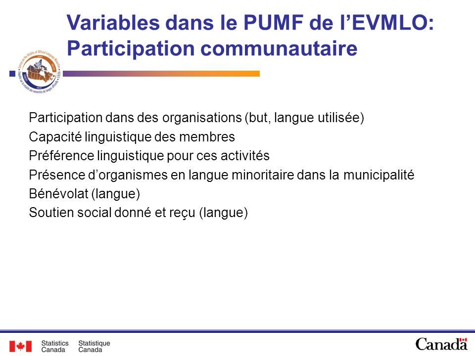 Participation dans des organisations (but, langue utilisée) Capacité linguistique des membres Préférence linguistique pour ces activités Présence dorg