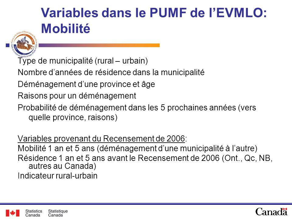 Type de municipalité (rural – urbain) Nombre dannées de résidence dans la municipalité Déménagement dune province et âge Raisons pour un déménagement