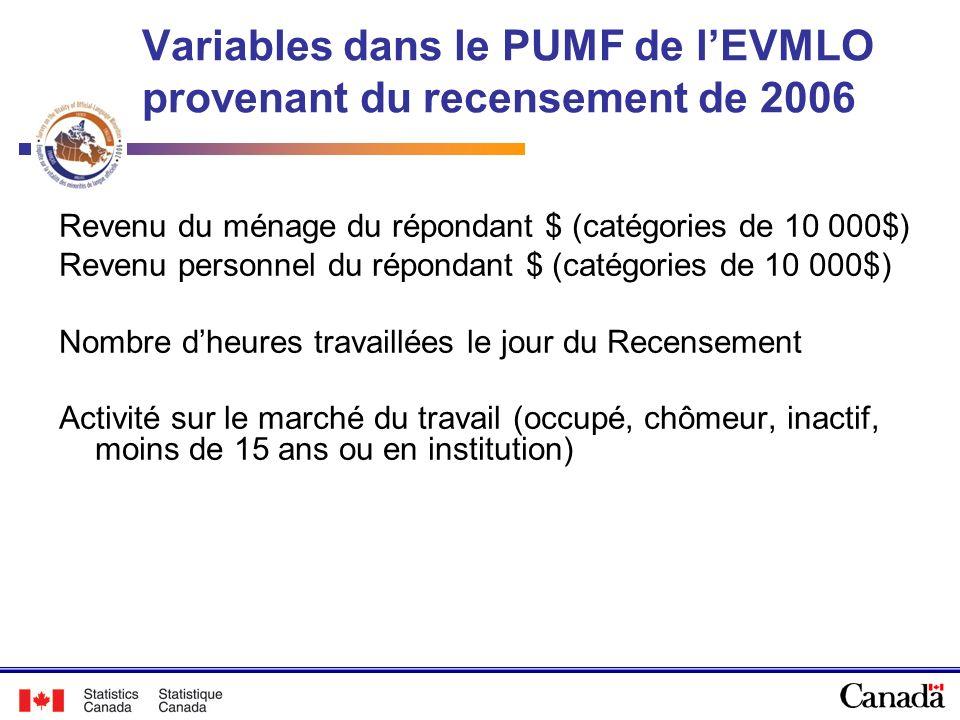 Variables dans le PUMF de lEVMLO provenant du recensement de 2006 Revenu du ménage du répondant $ (catégories de 10 000$) Revenu personnel du répondan