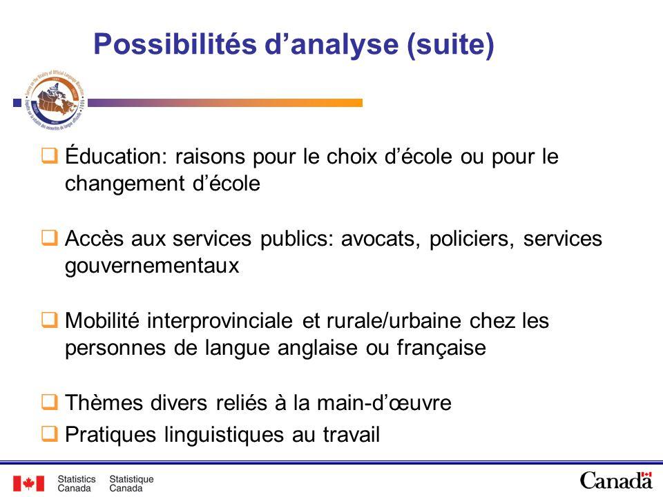 Possibilités danalyse (suite) Éducation: raisons pour le choix décole ou pour le changement décole Accès aux services publics: avocats, policiers, ser