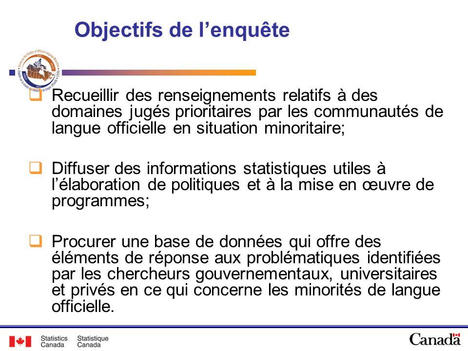 Objectifs de lenquête Recueillir des renseignements relatifs à des domaines jugés prioritaires par les communautés de langue officielle en situation m