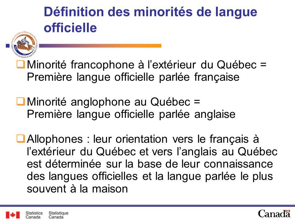 Définition des minorités de langue officielle Minorité francophone à lextérieur du Québec = Première langue officielle parlée française Minorité anglo