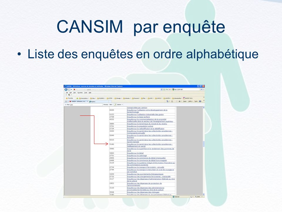 CANSIM par enquête Liste des enquêtes en ordre alphabétique