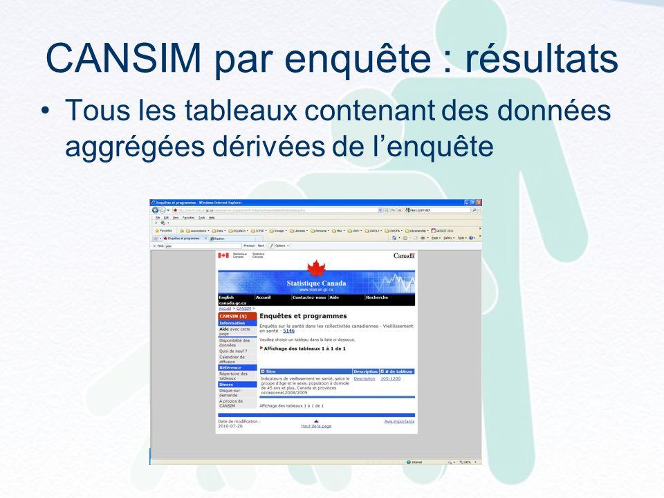 CANSIM par enquête : résultats Tous les tableaux contenant des données aggrégées dérivées de lenquête