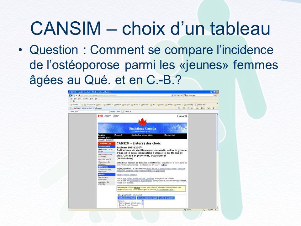 CANSIM – choix dun tableau Question : Comment se compare lincidence de lostéoporose parmi les «jeunes» femmes âgées au Qué.