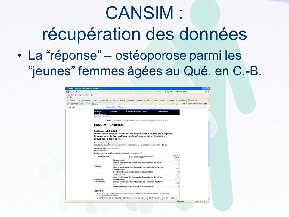 CANSIM : récupération des données La réponse – ostéoporose parmi les jeunes femmes âgées au Qué.