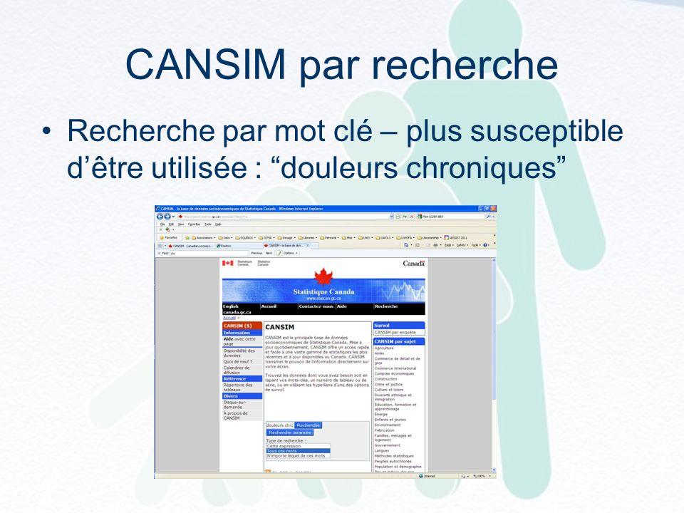 CANSIM par recherche Recherche par mot clé – plus susceptible dêtre utilisée : douleurs chroniques