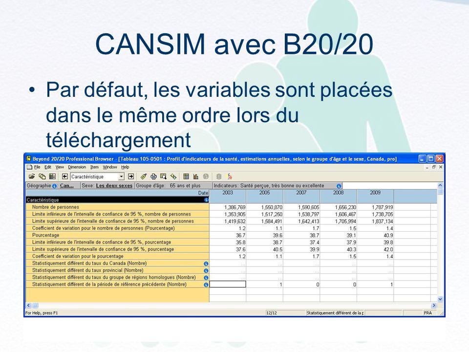CANSIM avec B20/20 Par défaut, les variables sont placées dans le même ordre lors du téléchargement