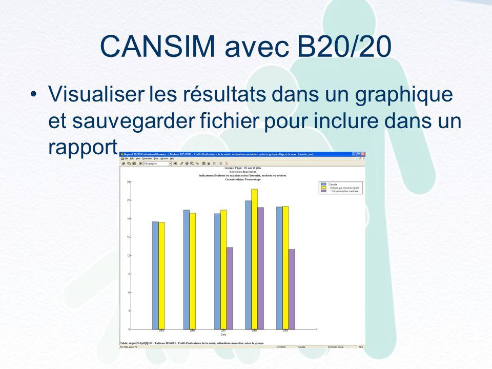 CANSIM avec B20/20 Visualiser les résultats dans un graphique et sauvegarder fichier pour inclure dans un rapport