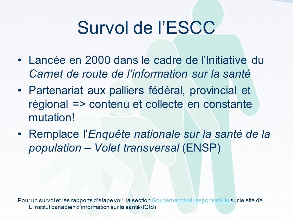Survol de lESCC Lancée en 2000 dans le cadre de lInitiative du Carnet de route de linformation sur la santé Partenariat aux palliers fédéral, provincial et régional => contenu et collecte en constante mutation.