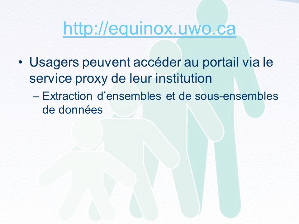 http://equinox.uwo.ca Usagers peuvent accéder au portail via le service proxy de leur institution –Extraction densembles et de sous-ensembles de données