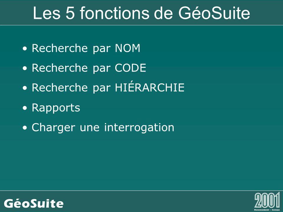 Les 5 fonctions de GéoSuite Recherche par NOM Recherche par CODE Recherche par HIÉRARCHIE Rapports Charger une interrogation