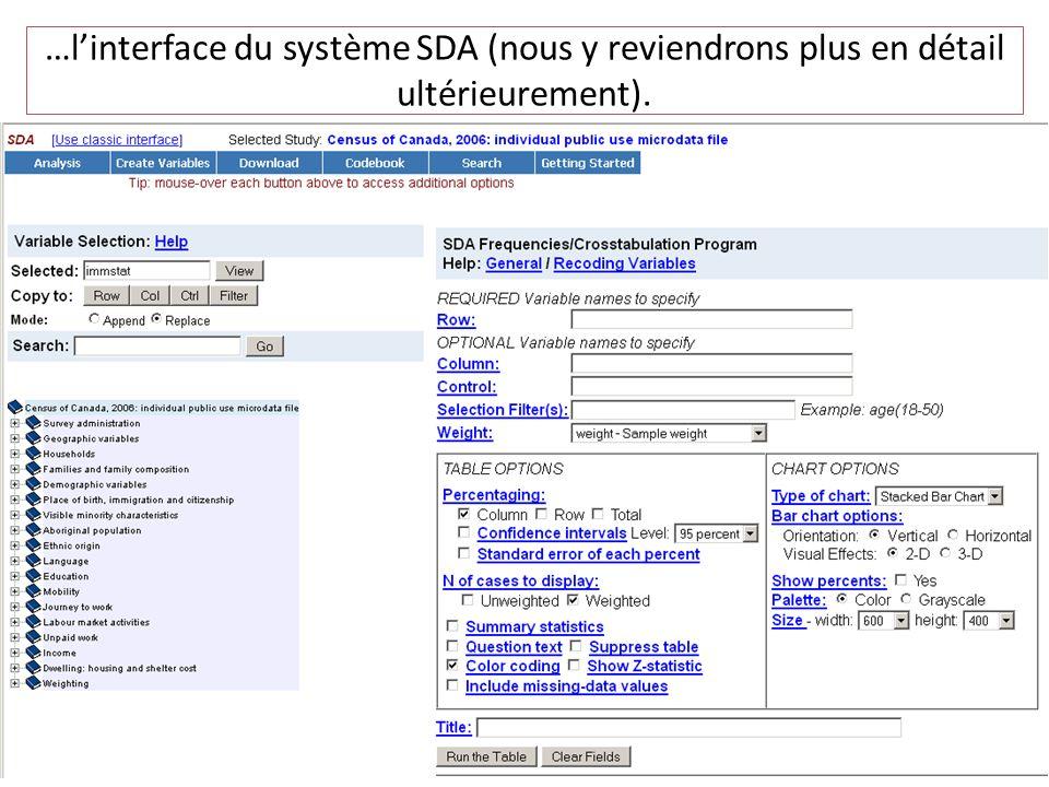 …linterface du système SDA (nous y reviendrons plus en détail ultérieurement).