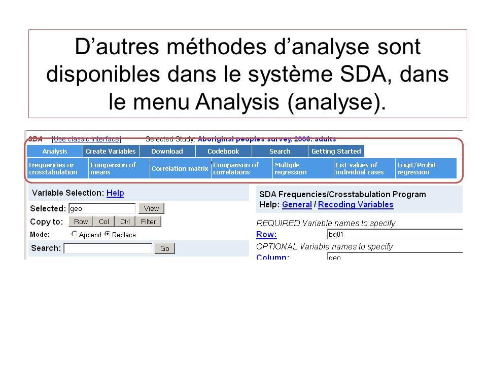 Dautres méthodes danalyse sont disponibles dans le système SDA, dans le menu Analysis (analyse).