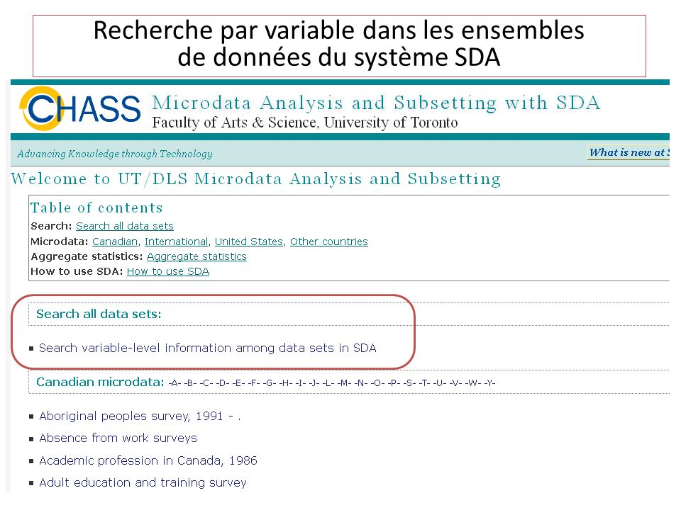 Recherche par variable dans les ensembles de données du système SDA