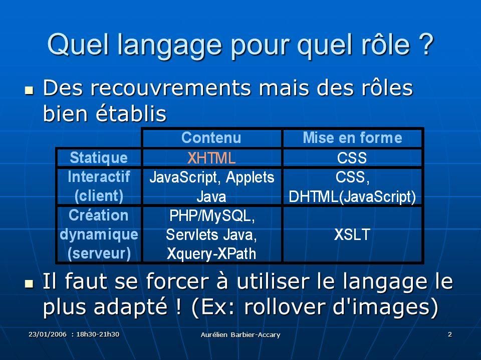 23/01/2006 : 18h30-21h30 Aurélien Barbier-Accary 3 Répartition de la charge : séquence d utilisation 1)Côté serveur : base de données MySQLbase de données MySQL patrons de pages PHP+XHTML+CSSpatrons de pages PHP+XHTML+CSS données extérieures de requêtedonnées extérieures de requête Création dynamique d une page statique .