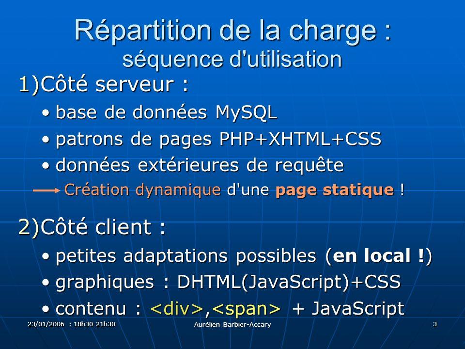 23/01/2006 : 18h30-21h30 Aurélien Barbier-Accary 3 Répartition de la charge : séquence d'utilisation 1)Côté serveur : base de données MySQLbase de don