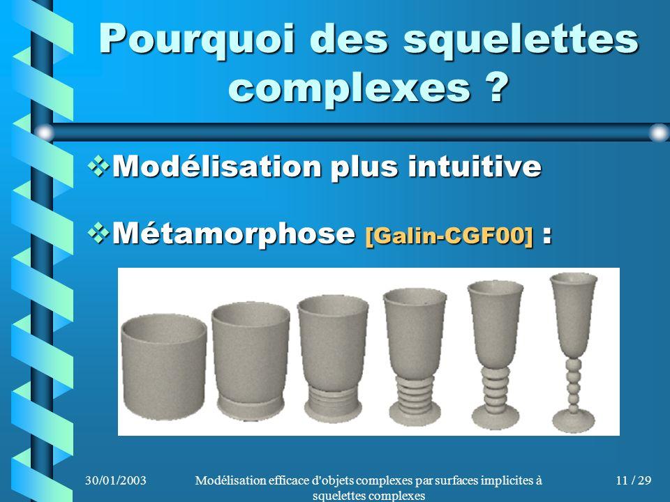 30/01/2003Modélisation efficace d'objets complexes par surfaces implicites à squelettes complexes 11 / 29 Pourquoi des squelettes complexes ? Modélisa