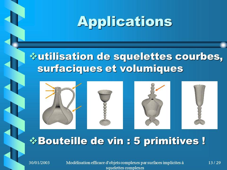 30/01/2003Modélisation efficace d'objets complexes par surfaces implicites à squelettes complexes 13 / 29 Applications utilisation de squelettes courb