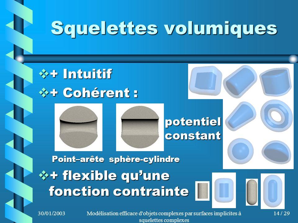 30/01/2003Modélisation efficace d'objets complexes par surfaces implicites à squelettes complexes 14 / 29 Squelettes volumiques + Intuitif + Intuitif