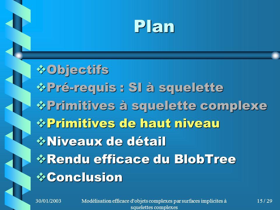 30/01/2003Modélisation efficace d'objets complexes par surfaces implicites à squelettes complexes 15 / 29 Plan Objectifs Objectifs Pré-requis : SI à s