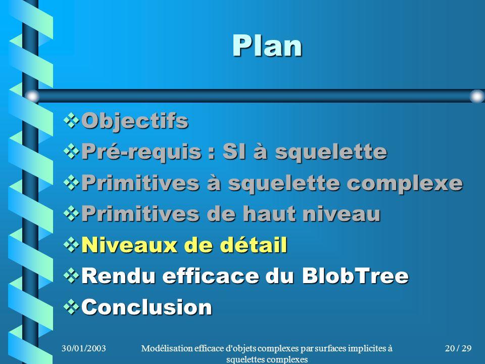 30/01/2003Modélisation efficace d'objets complexes par surfaces implicites à squelettes complexes 20 / 29 Plan Objectifs Objectifs Pré-requis : SI à s