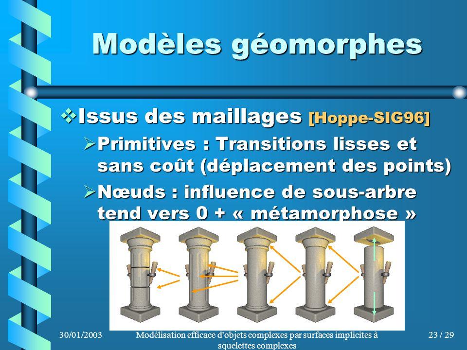 30/01/2003Modélisation efficace d'objets complexes par surfaces implicites à squelettes complexes 23 / 29 Modèles géomorphes Issus des maillages [Hopp
