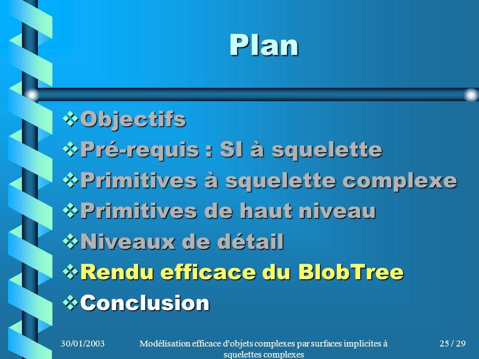 30/01/2003Modélisation efficace d'objets complexes par surfaces implicites à squelettes complexes 25 / 29 Plan Objectifs Objectifs Pré-requis : SI à s