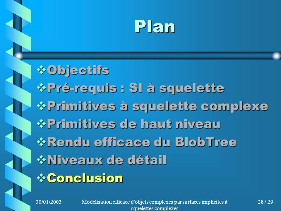 30/01/2003Modélisation efficace d'objets complexes par surfaces implicites à squelettes complexes 28 / 29 Plan Objectifs Objectifs Pré-requis : SI à s