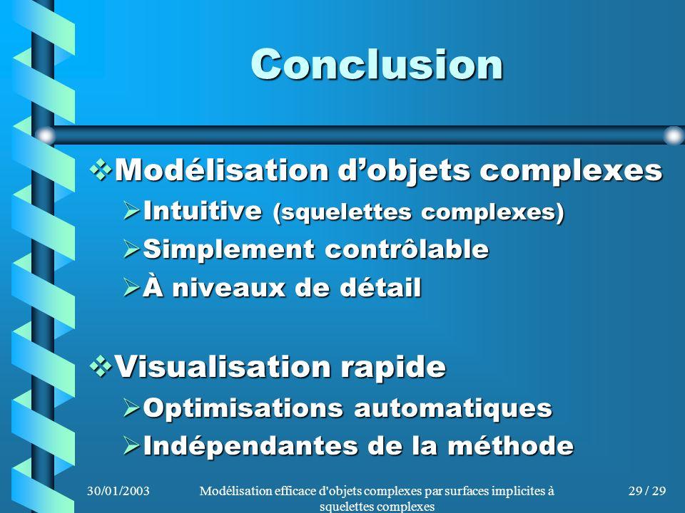 30/01/2003Modélisation efficace d'objets complexes par surfaces implicites à squelettes complexes 29 / 29 Conclusion Modélisation dobjets complexes Mo