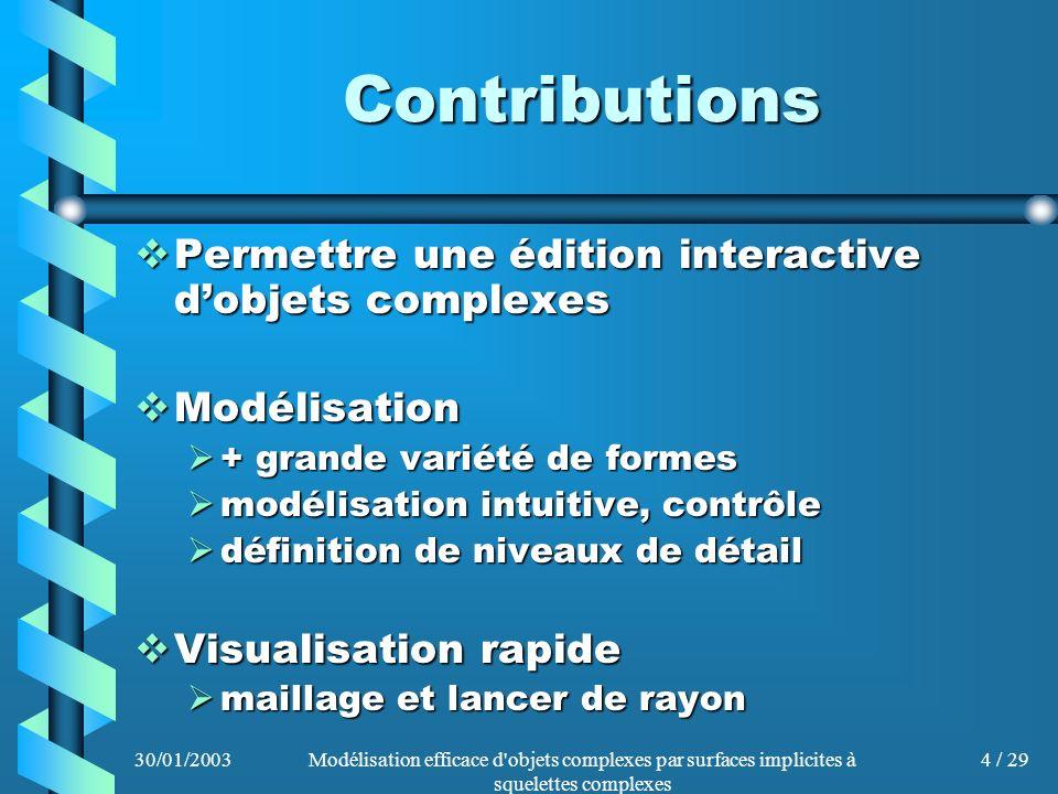 30/01/2003Modélisation efficace d'objets complexes par surfaces implicites à squelettes complexes 4 / 29 Contributions Permettre une édition interacti