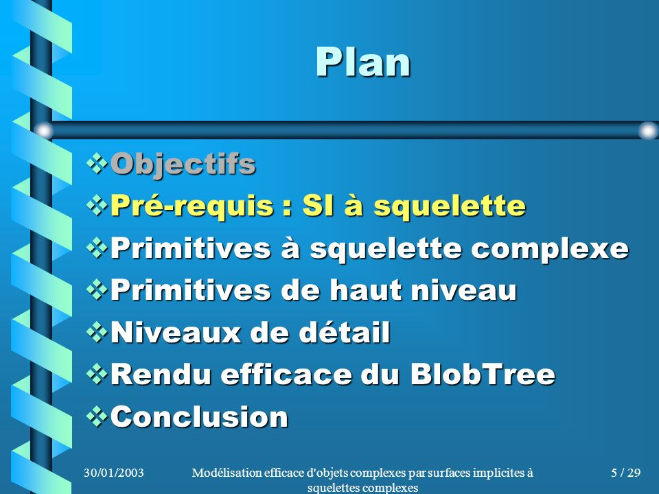 30/01/2003Modélisation efficace d'objets complexes par surfaces implicites à squelettes complexes 5 / 29 Plan Objectifs Objectifs Pré-requis : SI à sq